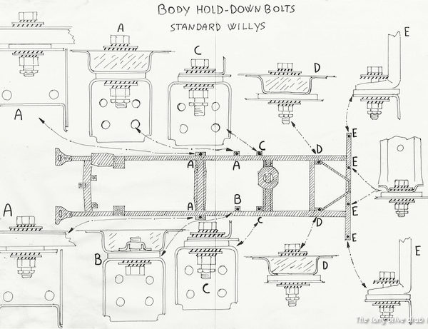 body hod-down bolts complete set for std willys